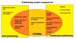 Venn diagram about publishing